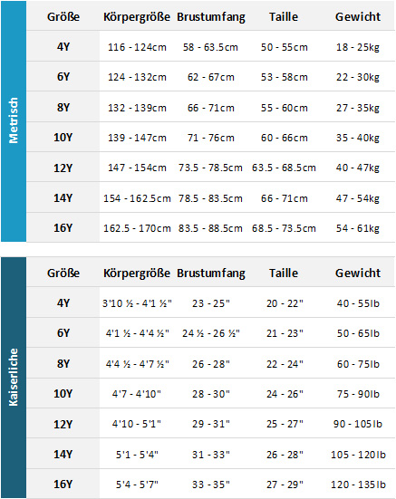 Billabong Junior Girls Wetsuits 19 Womens Größentabelle