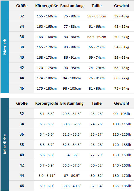 Billabong Womens Wetsuits 19 Womens Größentabelle