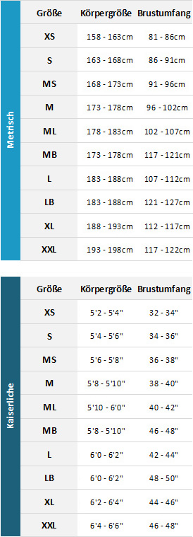 Typhoon Mens Drysuits 19 Mens Größentabelle