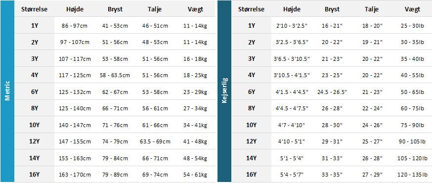 Billabong Junior Wetsuits 19 Mens Size Chart