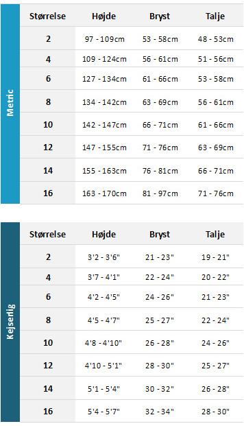 Billabong Junior Wetsuits 19 Mens Størrelsesskema