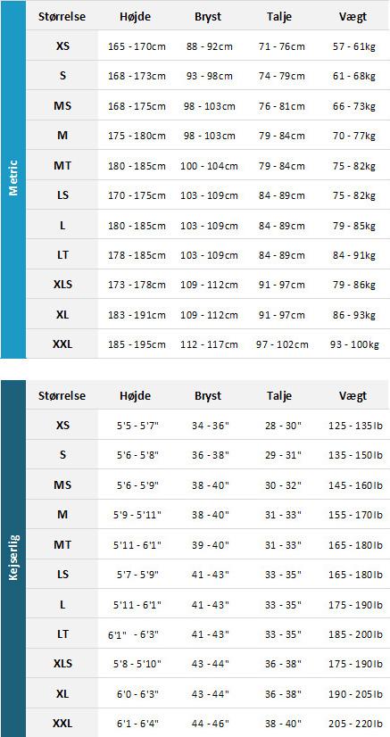 Billabong Mens Wetsuits 19 Mens Størrelsesskema
