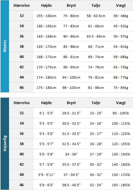 Billabong Womens Wetsuits 19 Womens Størrelsesskema