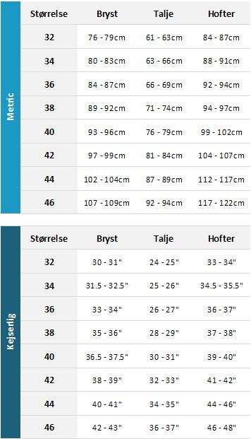 Gill Womens Wetsuits 19 Womens Størrelsesskema