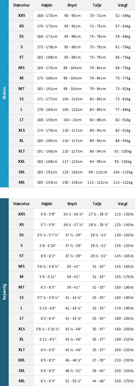 Oneill Mens Wetsuits 19 Mens Størrelsesskema