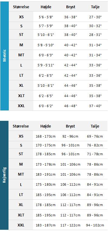 Prolimit Mens Wetsuits 19 Mens Størrelsesskema