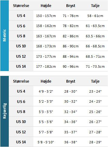 Ripcurl Womens Wetsuits 19 Womens Størrelsesskema