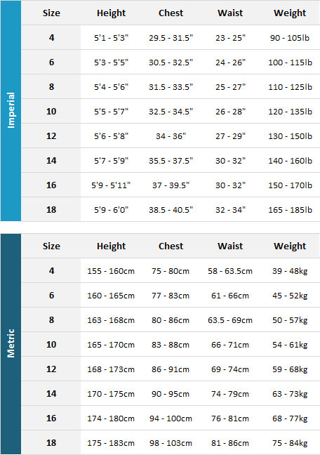 Billabong Womens Wetsuits 19 Womens Storlekstabell