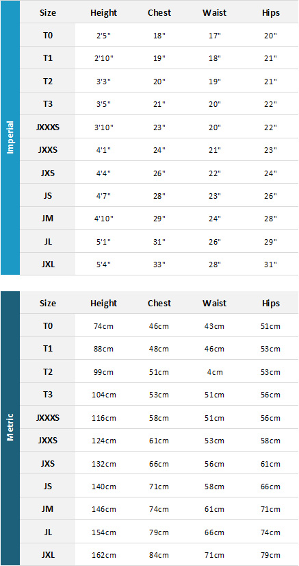 Gul Junior Wetsuits 19 Mens Size Chart