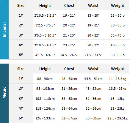 Oneill Toddler Wetsuits 19 Mens Size Chart