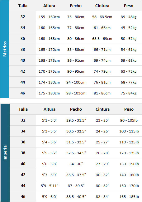 Billabong Womens Wetsuits 19 Womens Tabla de Tallas