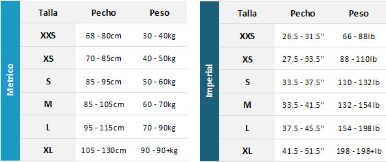 Helly Hansen Rider Vest 19 Mens Tabla de Tallas