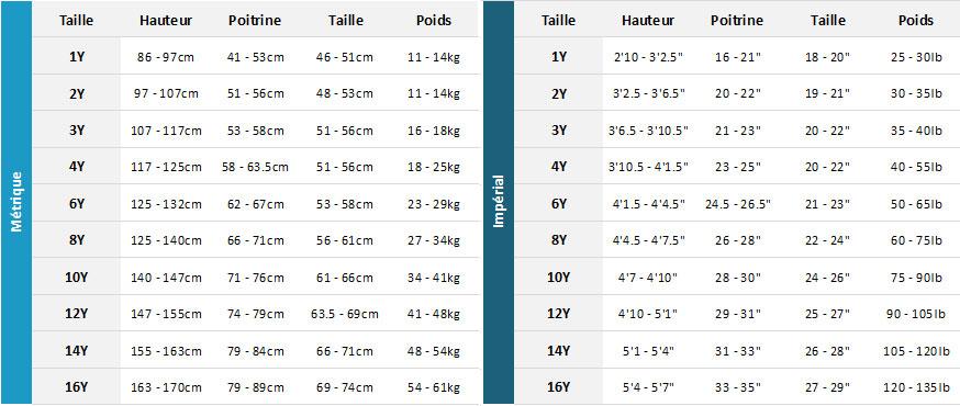 Billabong Junior Wetsuits 19 Mens Tableau des tailles