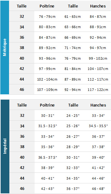 Gill Womens Wetsuits 19 Womens Tableau des tailles