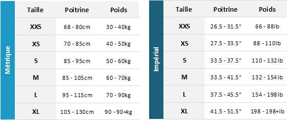 Helly Hansen Rider Vest 19 Mens Tableau des tailles
