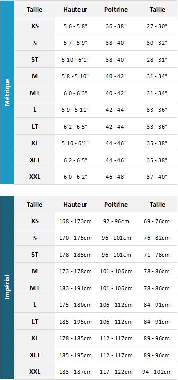 Prolimit Mens Wetsuits 19 Mens Tableau des tailles