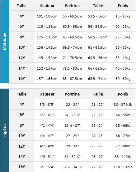 Ripcurl Junior Wetsuits 19 Mens Tableau des tailles