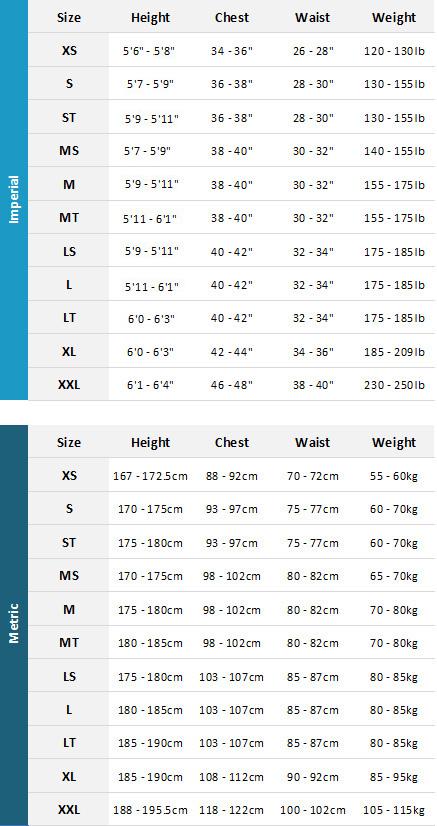 Ripcurl Mens Wetsuits 19 Mens Størrelsekart