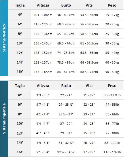 Ripcurl Junior Wetsuits 19 0 Guida alle taglie