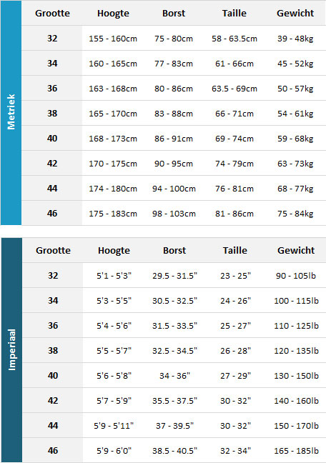 Billabong Womens Wetsuits 19 Womens Matentabel
