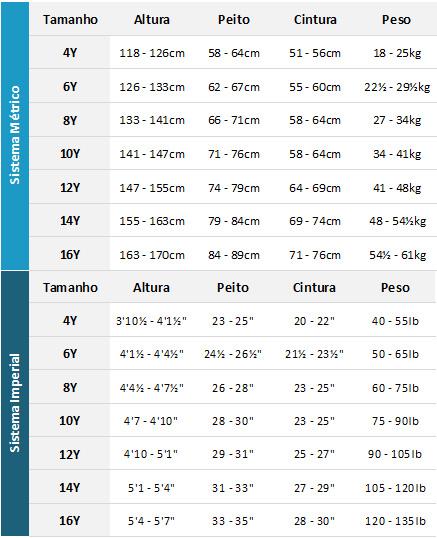 Oneill Junior Wetsuits 19 Mens Gráfico do tamanho