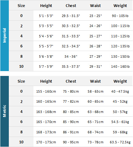 Billabong Womens Wetsuits 19 Womens Size Chart