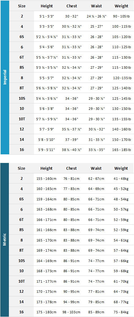 Oneill Womens Wetsuits 19 Size Chart